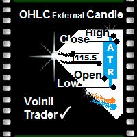 OHLC External Candle