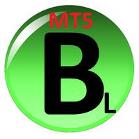 BreakLevels MT5
