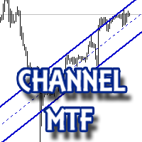 Channel MTF