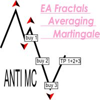 EA Fractals Martingale Averaging