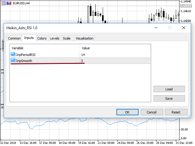 Download the 'Heikin Ashi RSI' Technical Indicator for