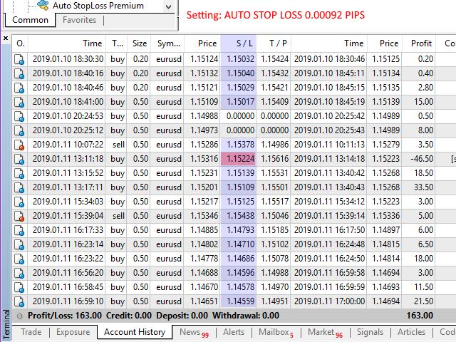 Auto StopLoss Premium mt4