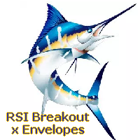 Blue Marlin RSI Breakout x Envelopes