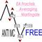 Free EA Fractals Martingale Averaging