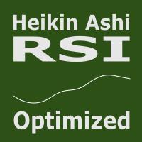 Heikin Ashi RSI MT4
