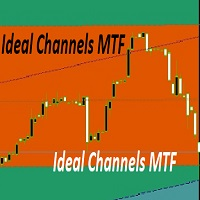 Ideal Channels MTF