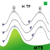 WindFlow HTF MT5