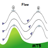 WindFlow MT5