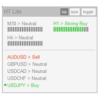 High Trend Lite MT5