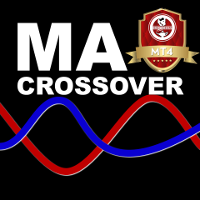 Moving Average Crossover EA