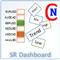 Netsrac SR Dashboard
