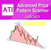 Advanced Price Pattern Scanner MT4