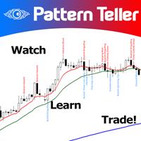Candlestick Pattern Teller