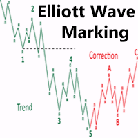 Elliott WAVE Manual Marking Tool