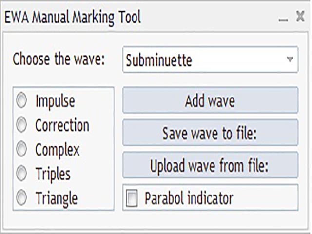 Buy the 'Elliott WAVE Manual Marking Tool' Technical