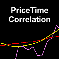 Price Time Correlation