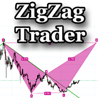 ZigzagTrader