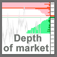 Forex market depth indicator