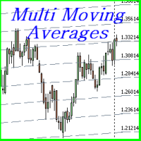 Multi Moving Averages