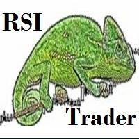 RSI Trader