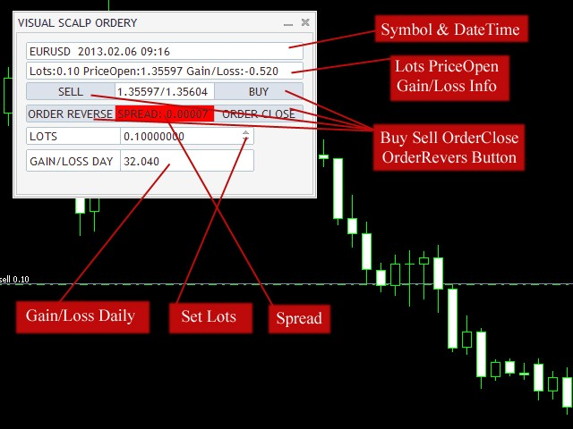 Gain price forex signals review