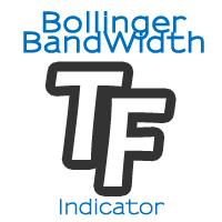 Bollinger BandWidth tfmt4