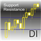 DI Support resistance