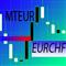 StdDev EurCHF m15