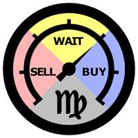 MarketMeter