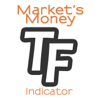 Markets Money Position Size tfmt5