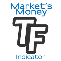 Markets Money Position Size tfmt4