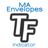 Moving Average Envelopes tfmt4