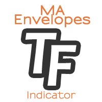 Moving Average Envelopes tfmt5