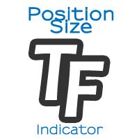 Percent Volatility Position Size tfmt4