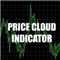 Price Cloud Indicator