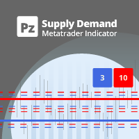 PZ Supply Demand MT5