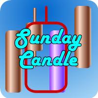 SundayCandle