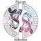 Pisces TheProfitZone