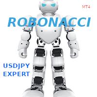 Robonacci USDJPY