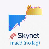 Skynet MACD