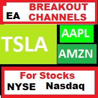 EA Breakout Channels