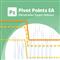 PZ Pivot Points EA