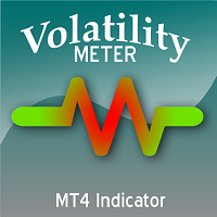 VolatilityMeter