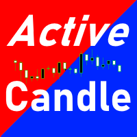 Active Candle EA