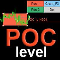 POC level