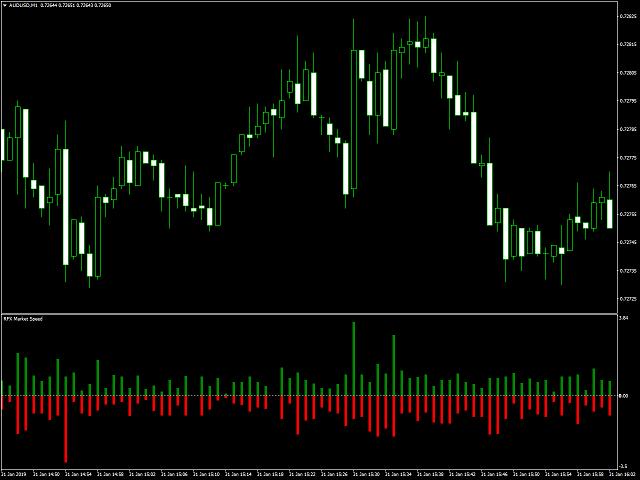 RFX Market Speed