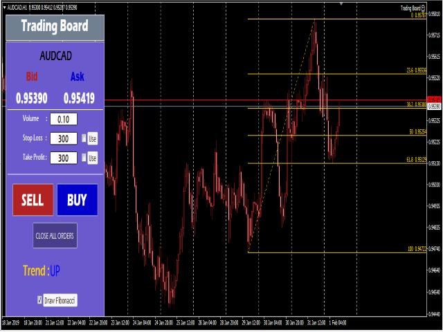 Trading Board
