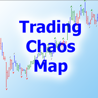 Trading Chaos Map MT5