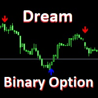 Dream Binary Option