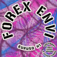Forex Envi EURUSD h1